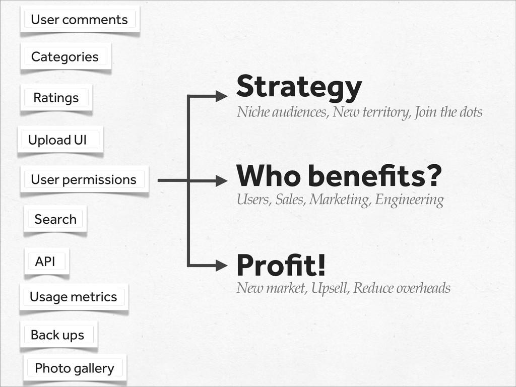 API User permissions Search Usage metrics Photo...