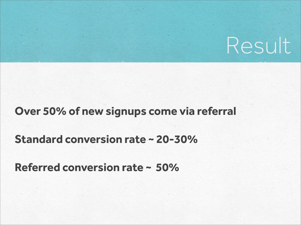 Result Over 50% of new signups come via referra...