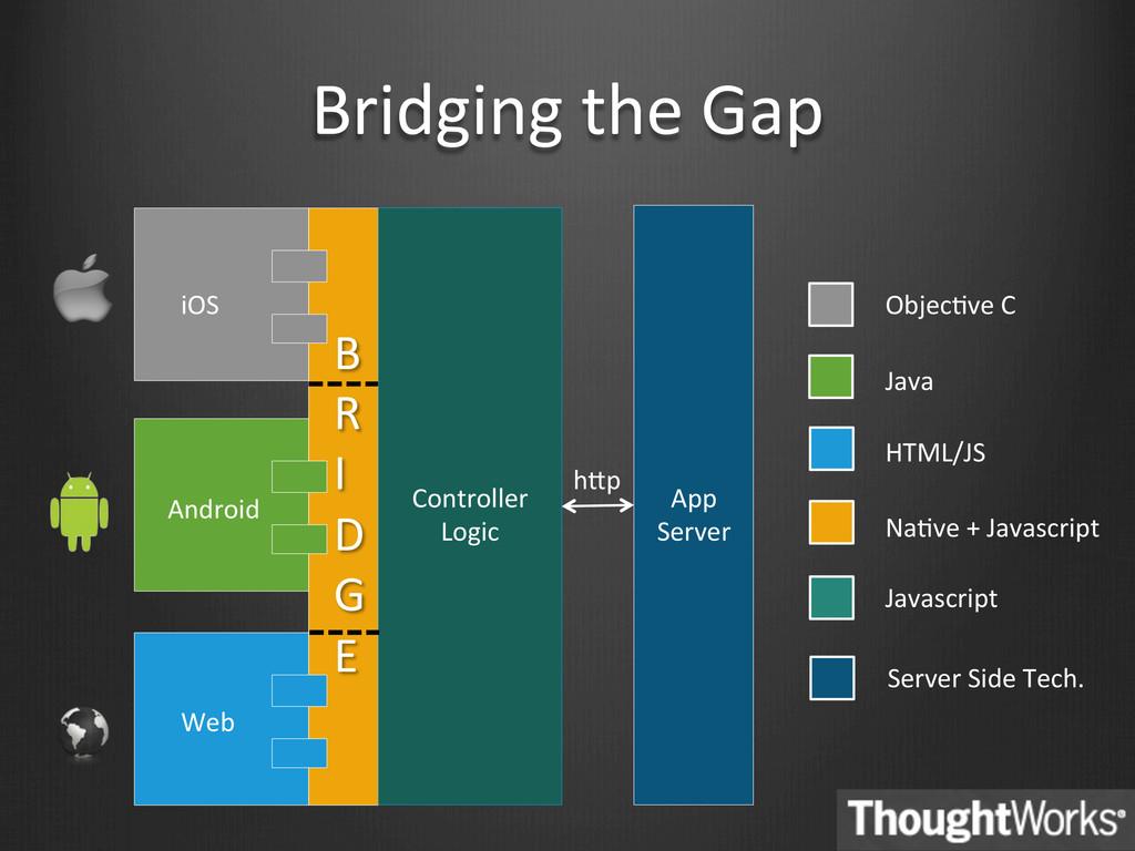 Bridging the Gap  iOS  Android  ...