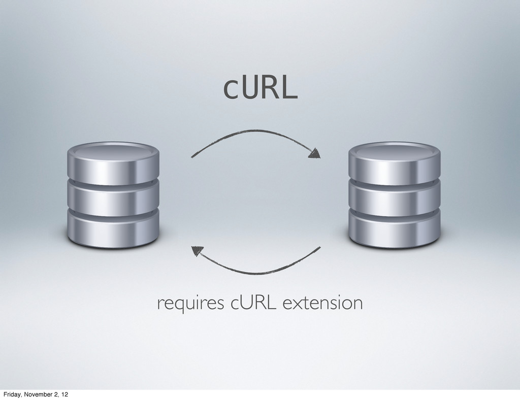 requires cURL extension cURL Friday, November 2...