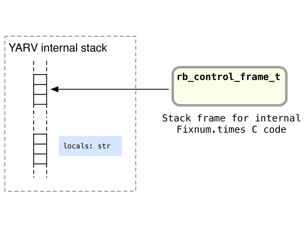 YARV internal stack locals: str rb_control_fram...