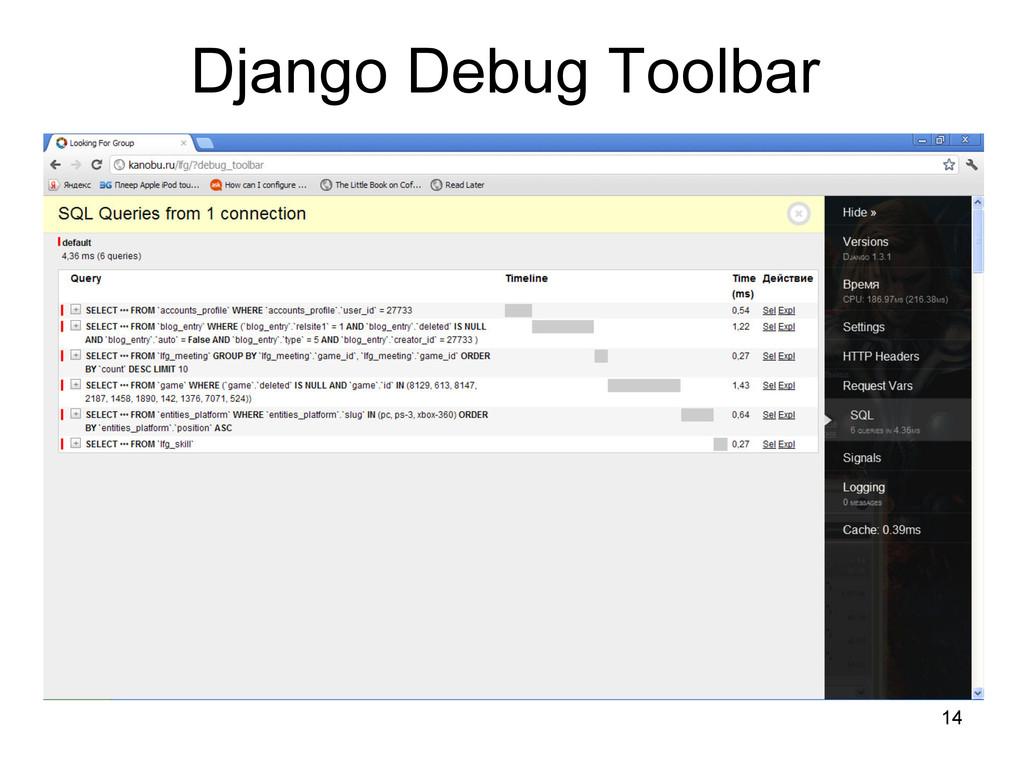 14 Django Debug Toolbar
