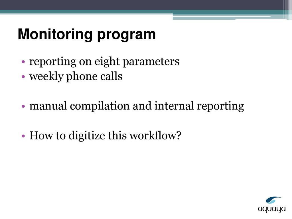 Monitoring program • reporting on eight paramet...