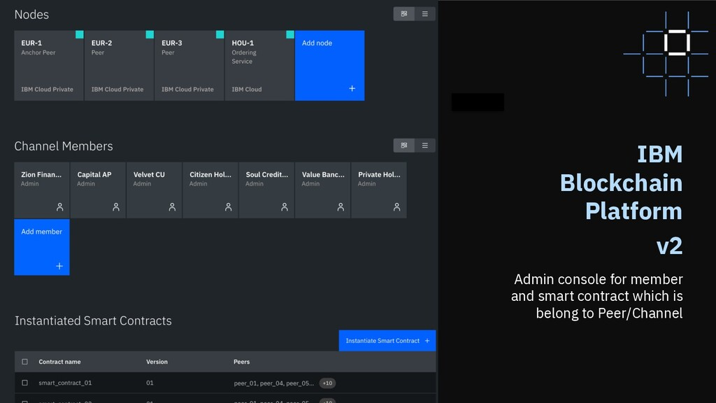 16 16 Admin console for member and smart contra...