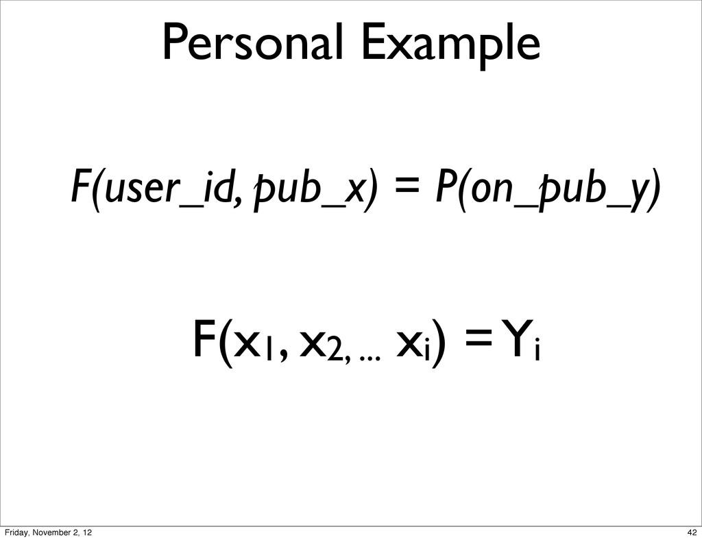 F(user_id, pub_x) = P(on_pub_y) F(x1, x2, ... x...
