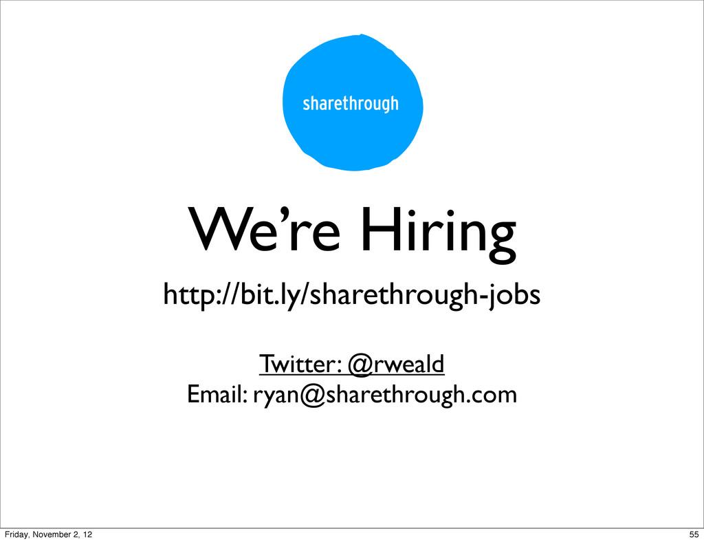 We're Hiring http://bit.ly/sharethrough-jobs Tw...