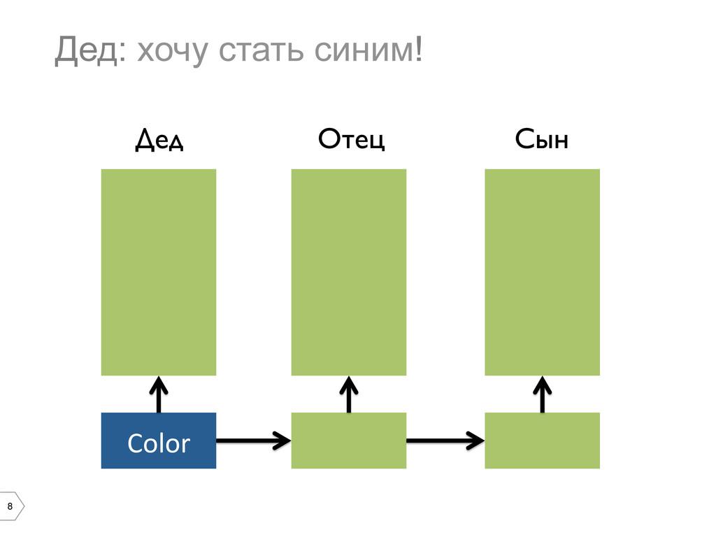 8 Дед: хочу стать синим! Color  Дед  Отец...