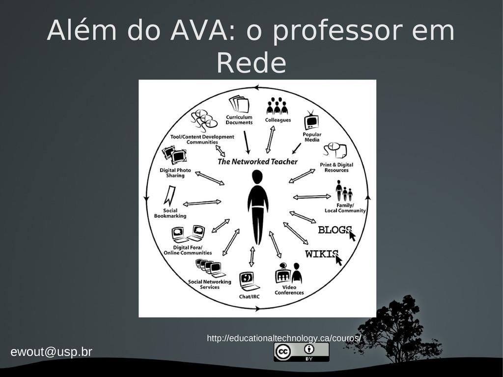 ewout@usp.br Além do AVA: o professor em Rede h...