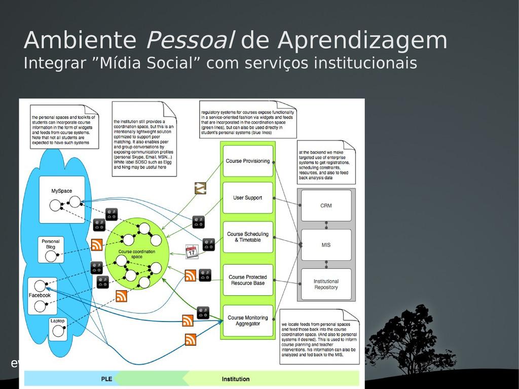 ewout@usp.br Ambiente Pessoal de Aprendizagem I...