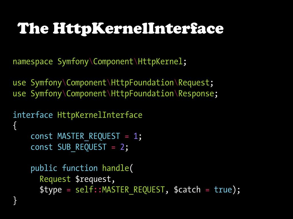 The HttpKernelInterface namespace Symfony\Compo...