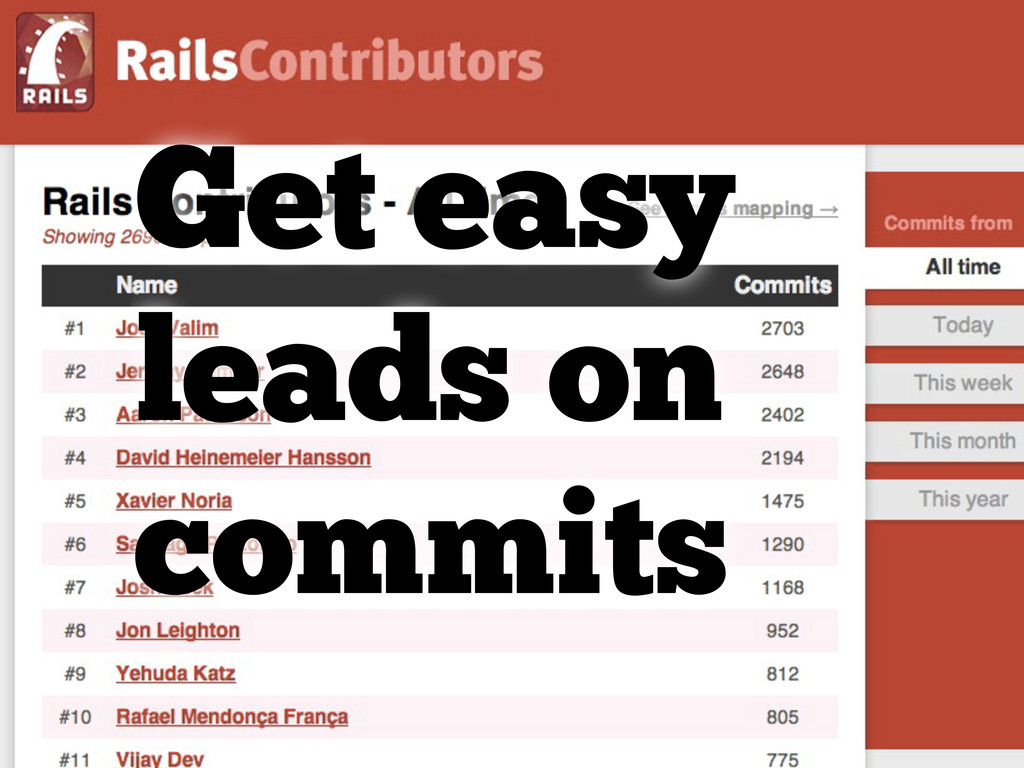 Get easy leads on commits