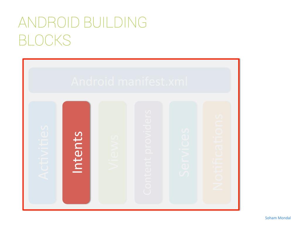 Ac=vi=es  ANDROID BUILDING BLOCKS Android ...