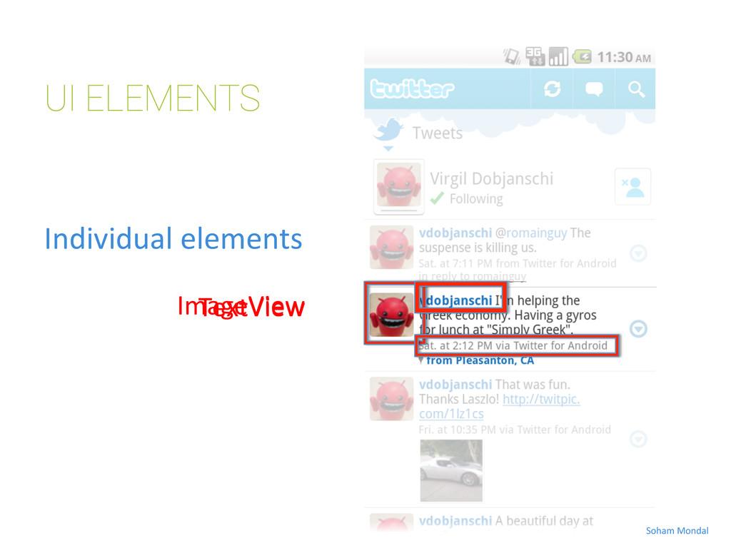 UI ELEMENTS Individual elements  ImageVie...