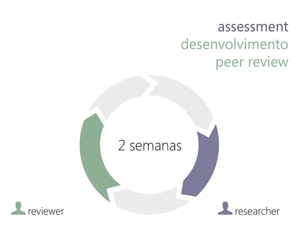 2 semanas assessment desenvolvimento peer revie...