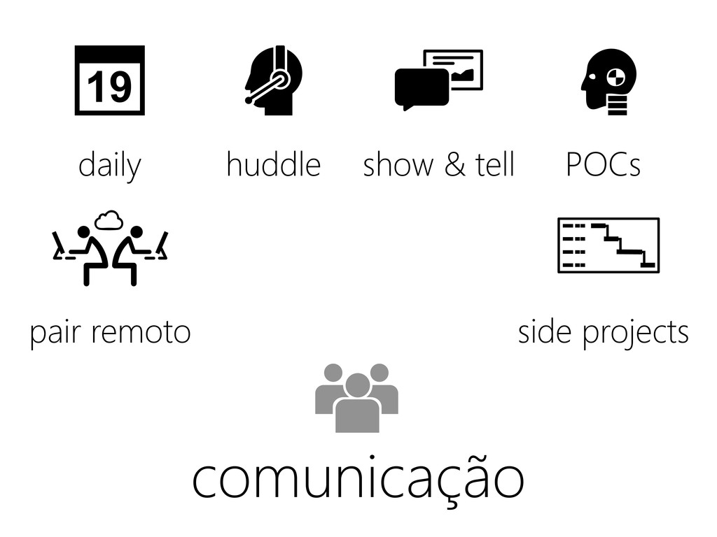 comunicação daily huddle show & tell POCs pair ...