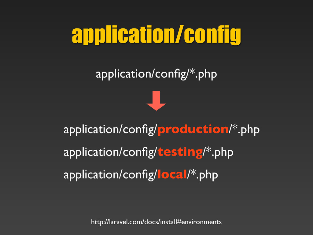 application/config application/config/production...