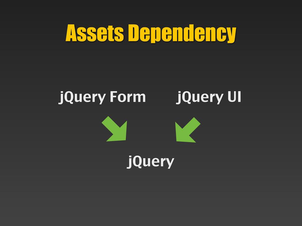 Assets Dependency jQuery jQuery UI jQuery Form