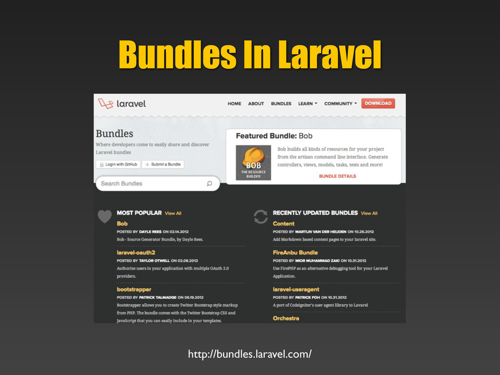 Bundles In Laravel http://bundles.laravel.com/