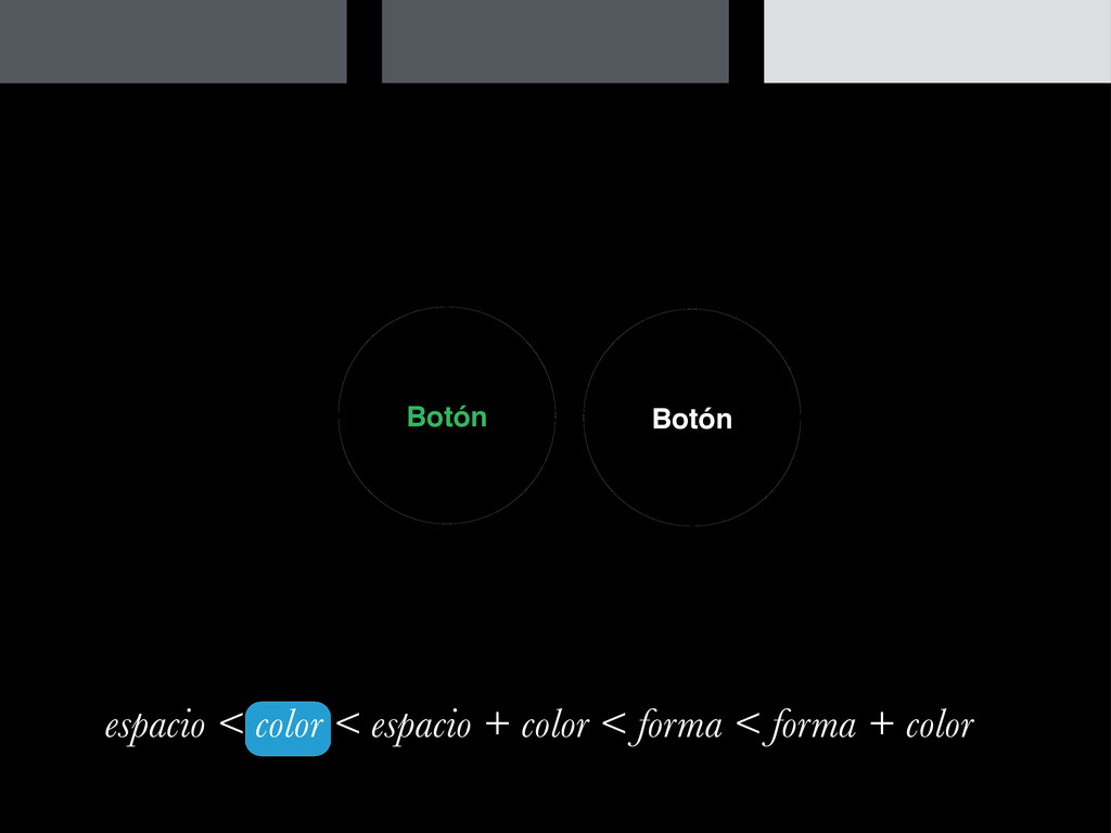 espacio < color < espacio + color < forma < for...