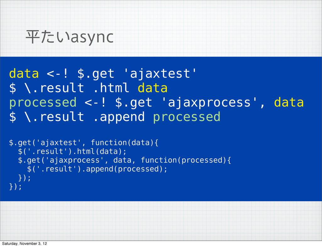 ฏ͍ͨBTZOD data <-! $.get 'ajaxtest' $ \.result ....