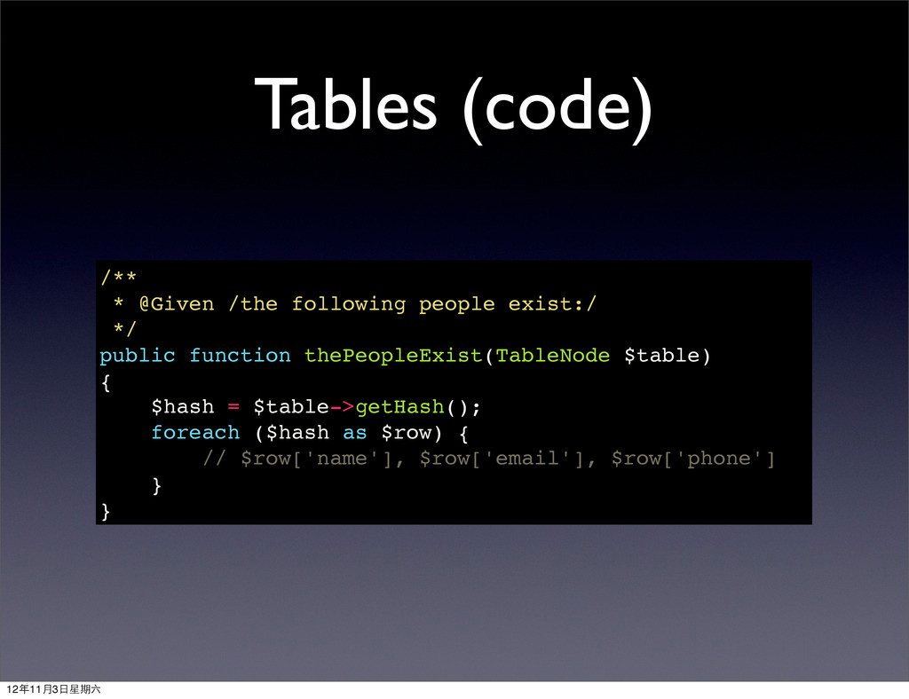 Tables (code) /** * @Given /the following peopl...