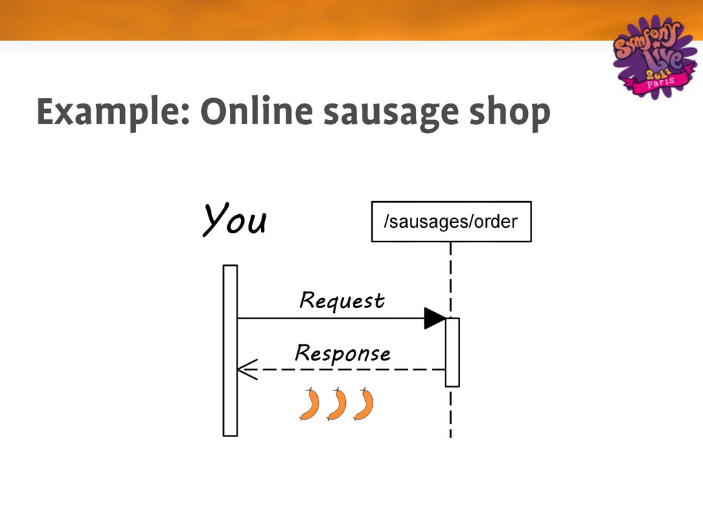Example: Online sausage shop You Request Respon...