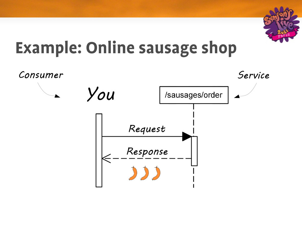 Example: Online sausage shop Request Response Y...