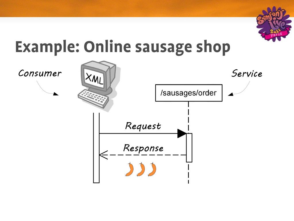 Example: Online sausage shop Request Response C...