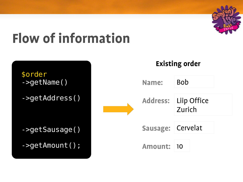 Flow of information $order ->getName() ->getAdd...