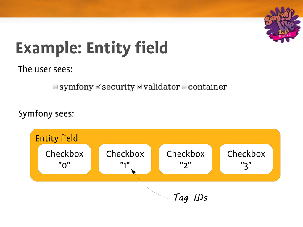 Example: Entity field The user sees: Entity fie...