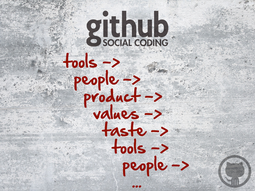 tools ->   people ->     product ->...