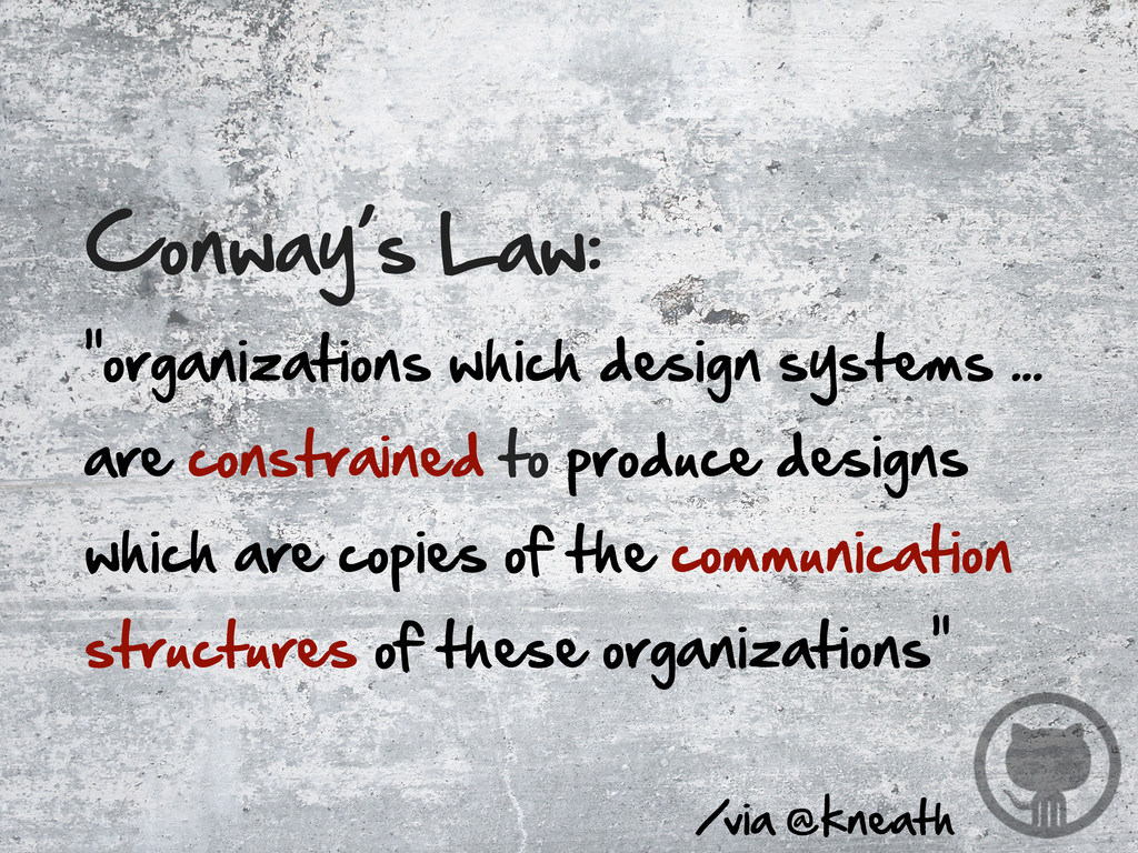 """""""organizations which design systems ...  a..."""
