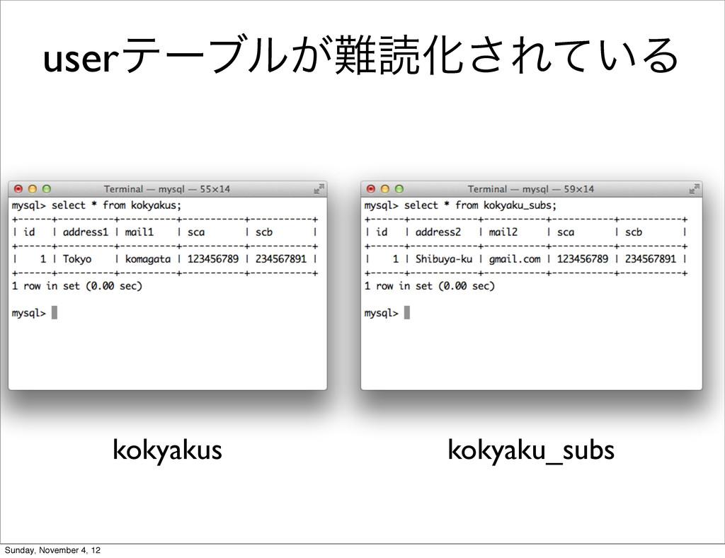 userςʔϒϧ͕ಡԽ͞Ε͍ͯΔ kokyakus kokyaku_subs Sunday,...