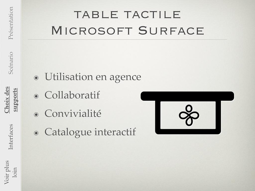 table tactile Microsoft Surface ๏ Utilisation e...