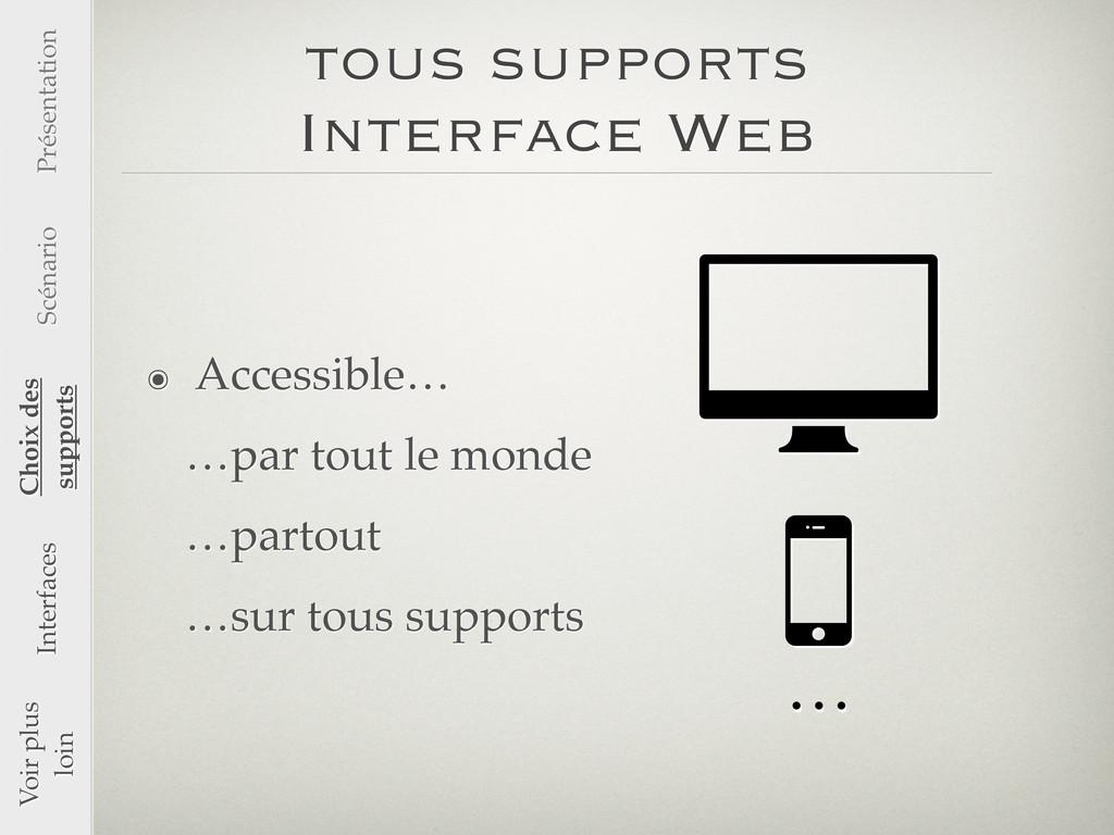 tous supports Interface Web ๏ Accessible… …par ...