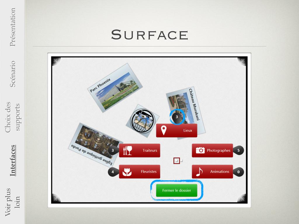 Surface Voir plus loin Interfaces Présentation ...