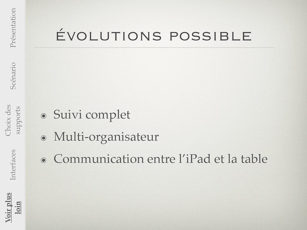 évolutions possible ๏ Suivi complet ๏ Multi-org...