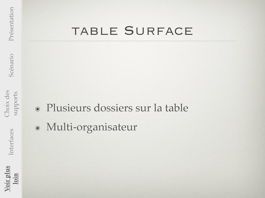table Surface ๏ Plusieurs dossiers sur la table...