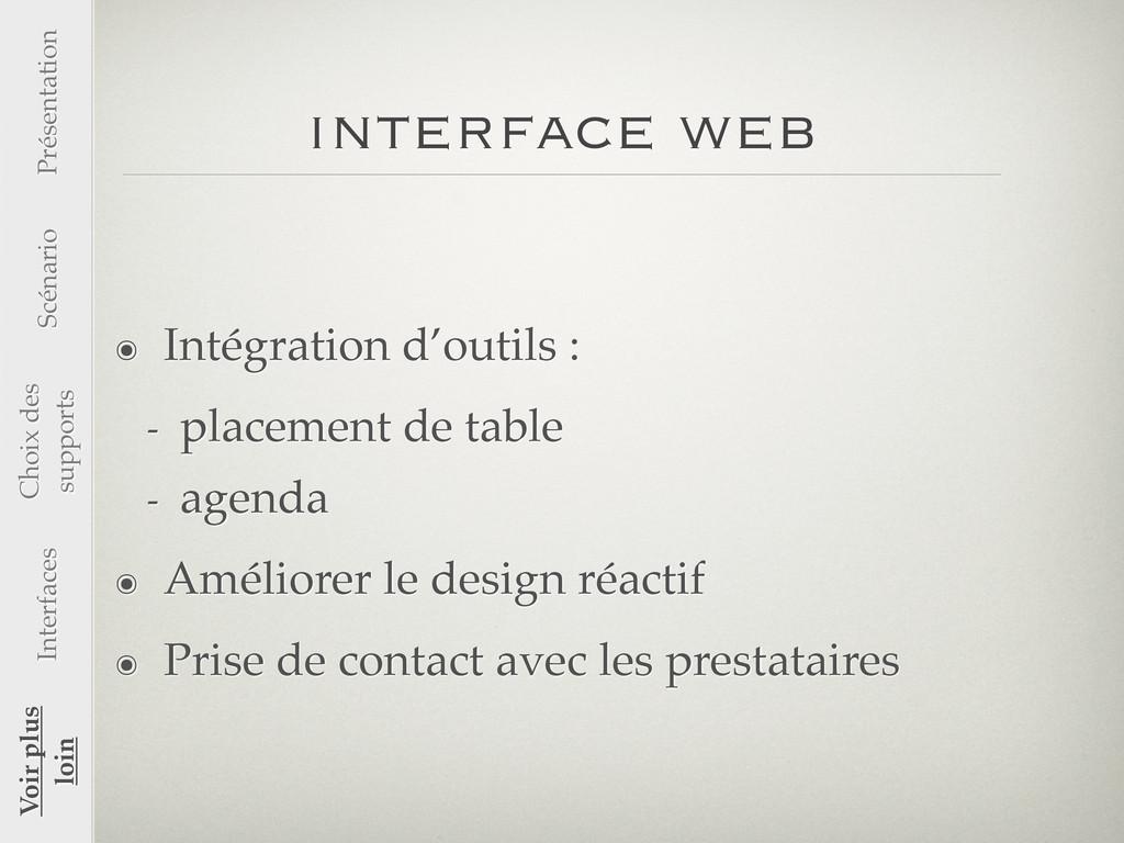 interface web ๏ Intégration d'outils : - placem...