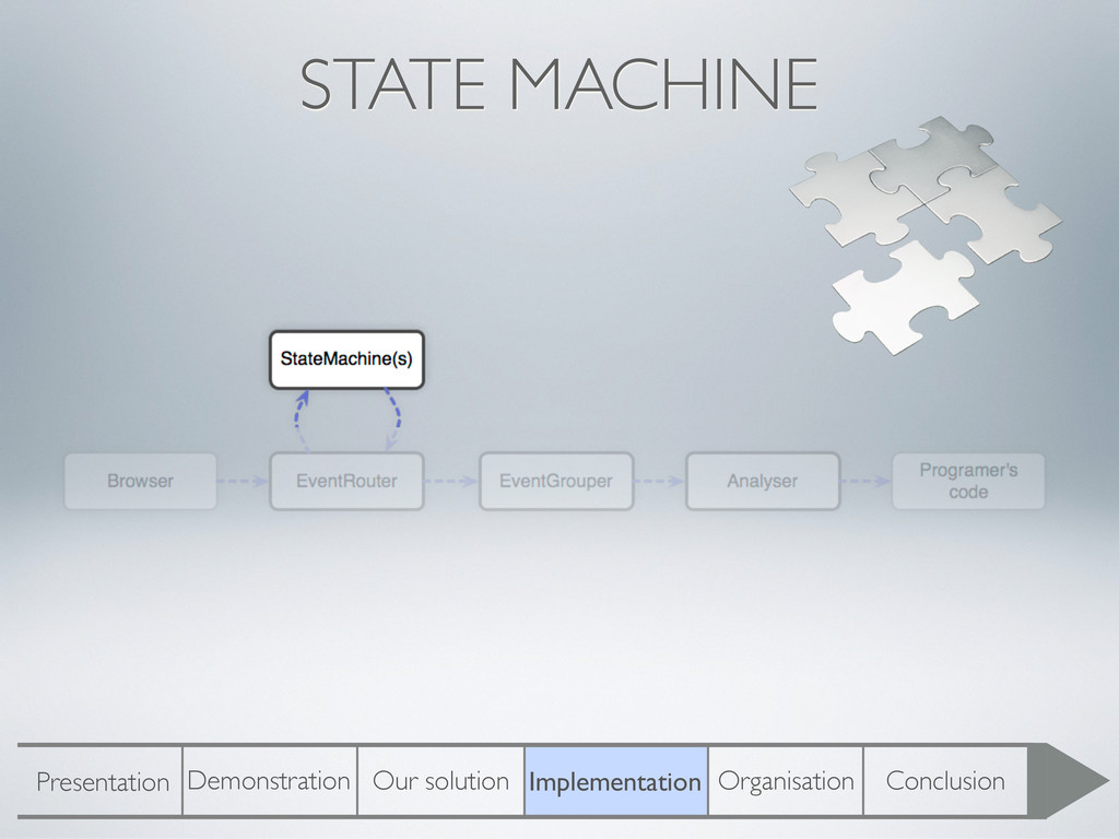 STATE MACHINE Presentation Demonstration Our so...