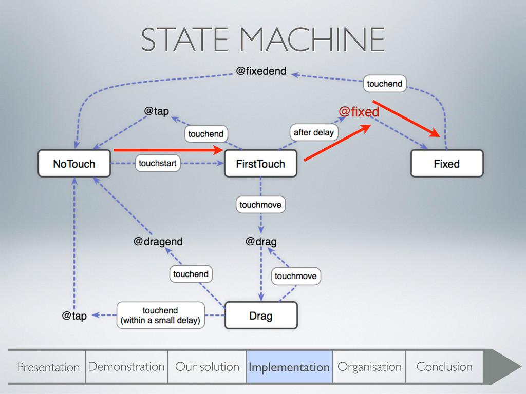 STATE MACHINE @fixed @fixed Presentation Demonstr...