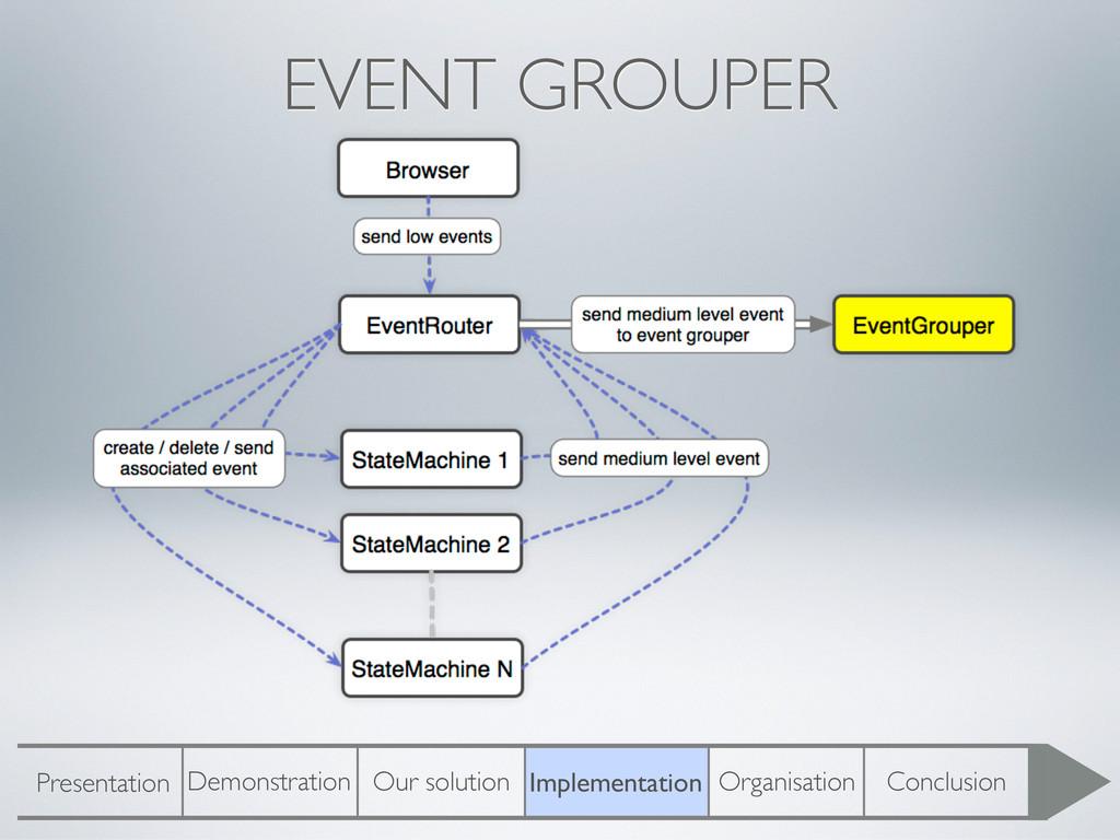 EVENT GROUPER Presentation Demonstration Our so...