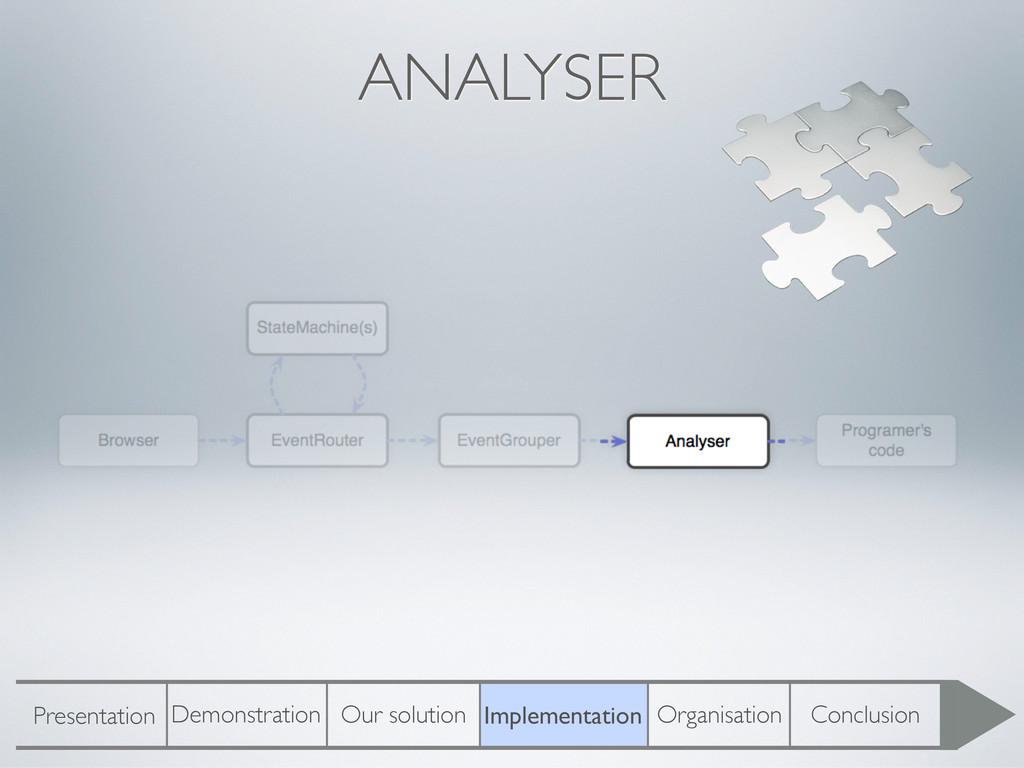 ANALYSER Presentation Demonstration Our solutio...