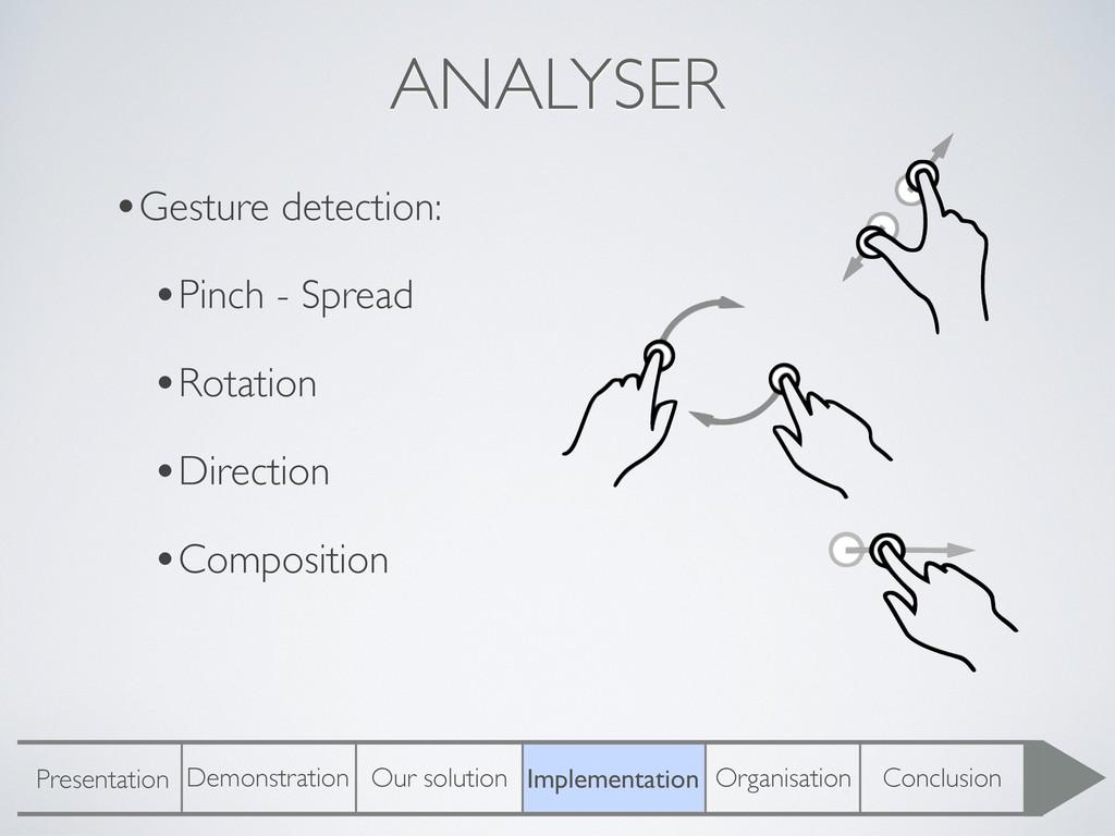 ANALYSER •Gesture detection: •Pinch - Spread •R...