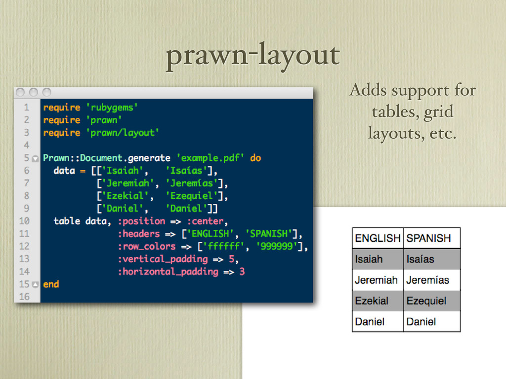 prawn-layout Adds support for tables, grid layo...