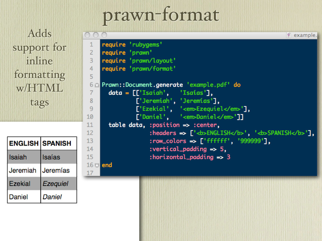 prawn-format Adds support for inline formatting...