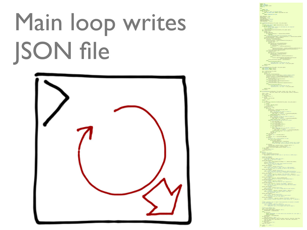 @ramalhoorg Main loop writes JSON file