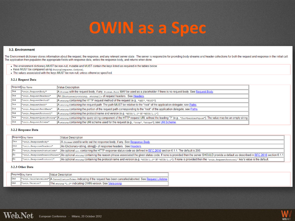 OWIN as a Spec