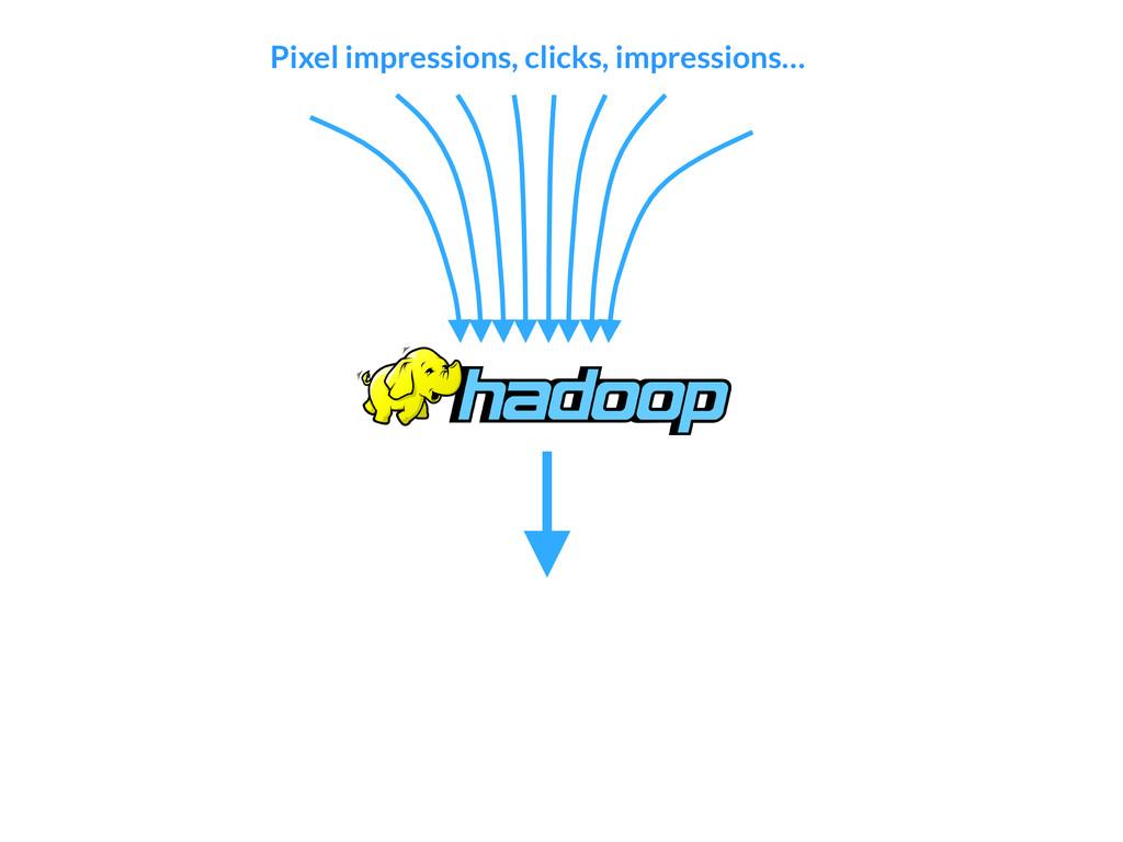 Pixel impressions, clicks, impressions…