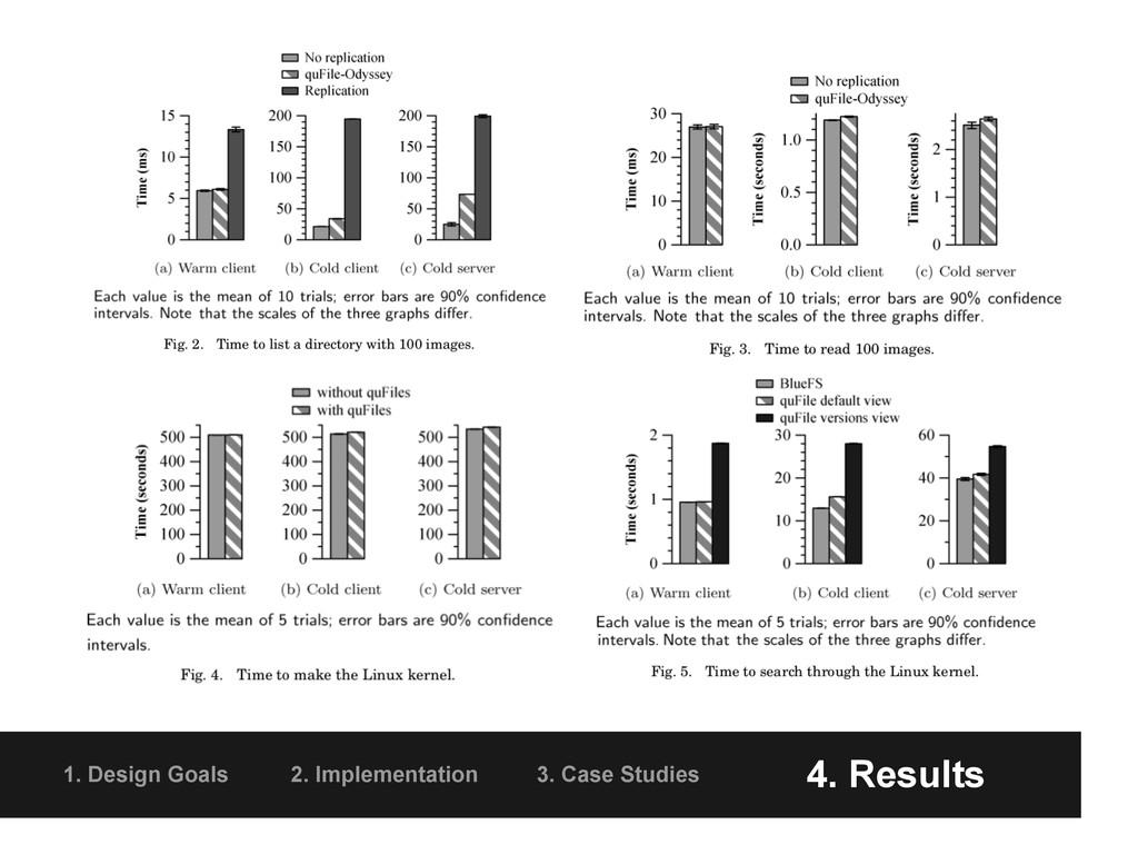 4. Results 1. Design Goals 2. Implementation 3....